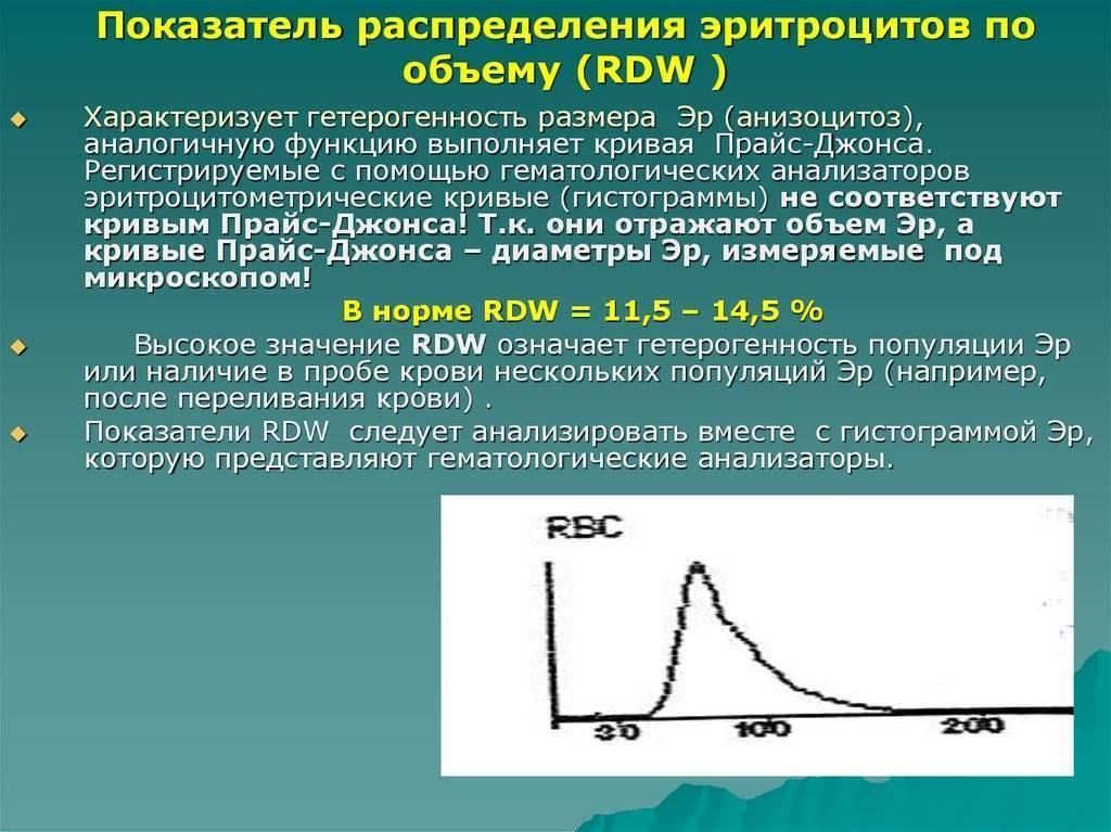 Что значит если индекс распределения эритроцитов понижен - здоровая кровь