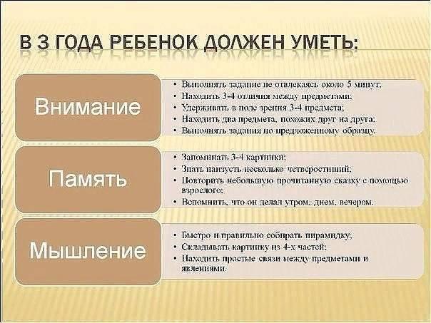 Что должен уметь ребенок в 2 месяца (мальчик, девочка): критерии развития | календарь развития | vpolozhenii.com