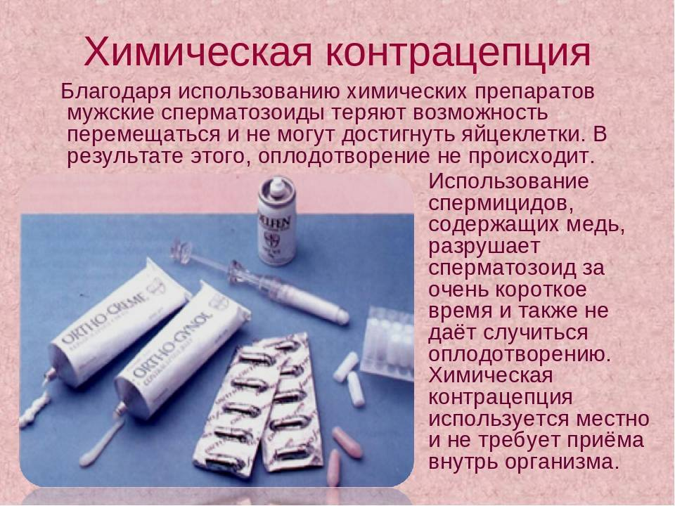 Лучшие и худшие методы контрацепции 21 века : какой контрацептив самый надежный
