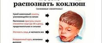 Чем лечить кашель у ребенка до года, препараты и средства