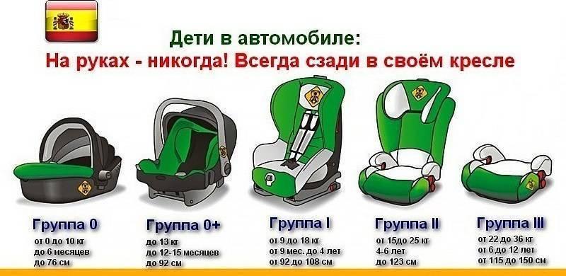 Какие правила перевозки детей в автомобиле: разъяснение гибдд новых правил