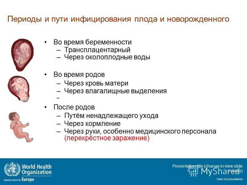 Кровянистые выделения во время беременности - наблюдение беременности.  здоровье
