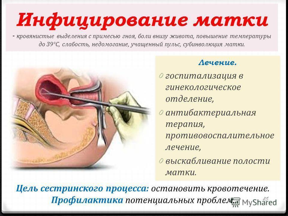 Кровь после месячных, причины почему идет кровь после месячных