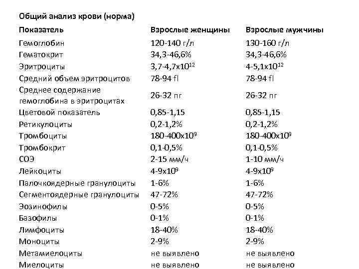 Антистрептолизин-о повышен – что это значит, что показывает асл-о в крови?