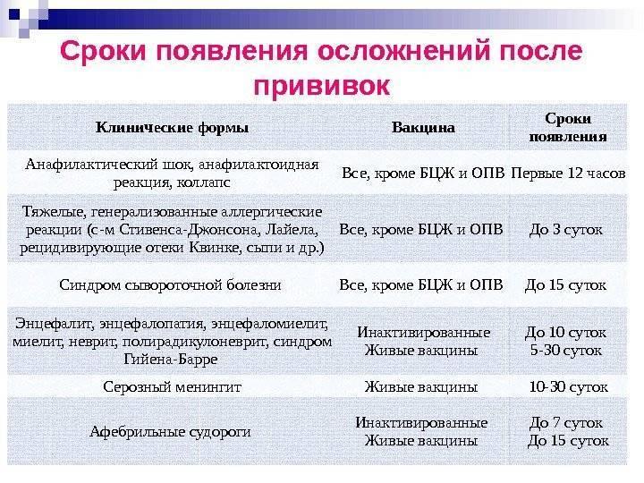 Правила постановки прививки бцж у новорожденных