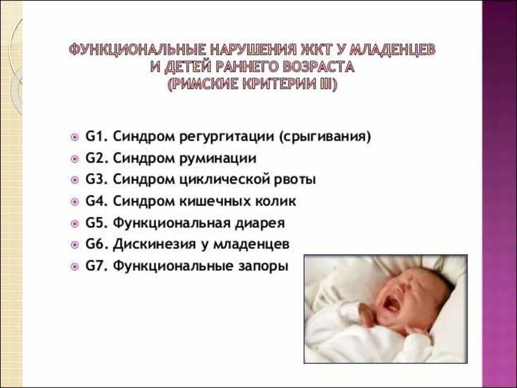 Целиакия у детей: причины, симптомы, перспективы на жизнь