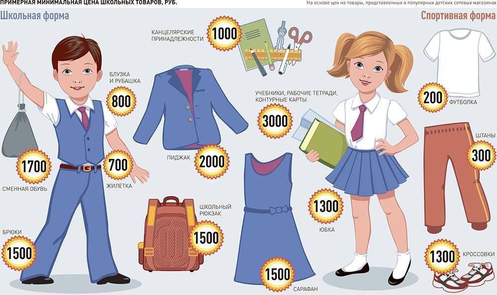 Что нужно первокласснику в школу - список 2020