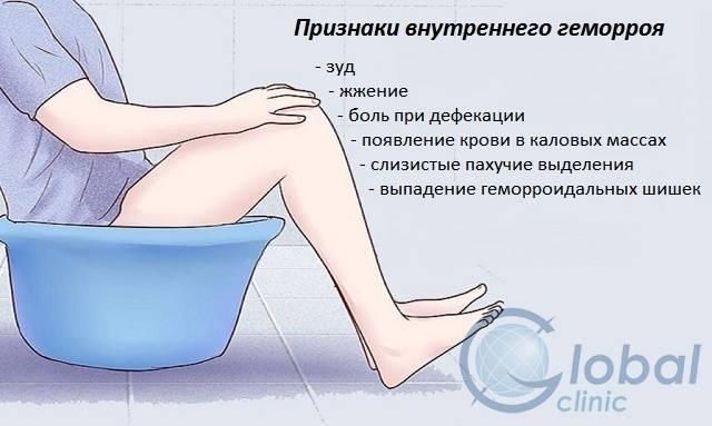 Болит кишечник во время месячных,отдает в заднем проходе