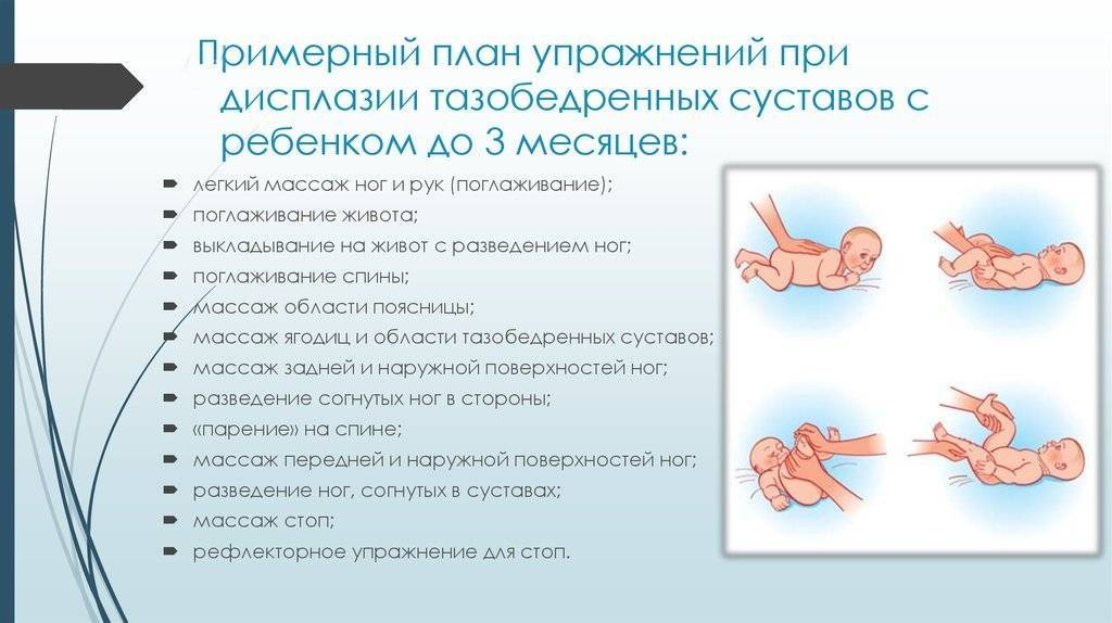 Лфк при дисплазия тазобедренных суставов у детей видео