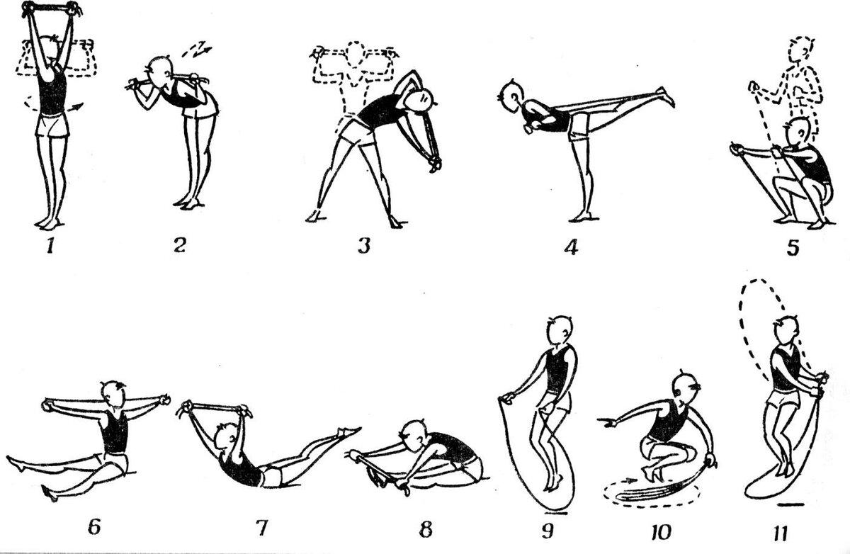 Как научиться прыгать на скакалке?
