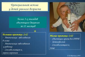 Бронхиальная астма у ребенка: симптомы и лечение, признаки и профилактика, клинические рекомендации и санатории