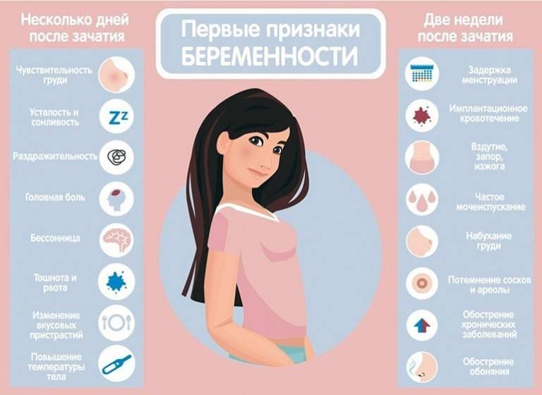 Простуда как признак беременности на ранних сроках — почему появляется заложенность носа до задержки?