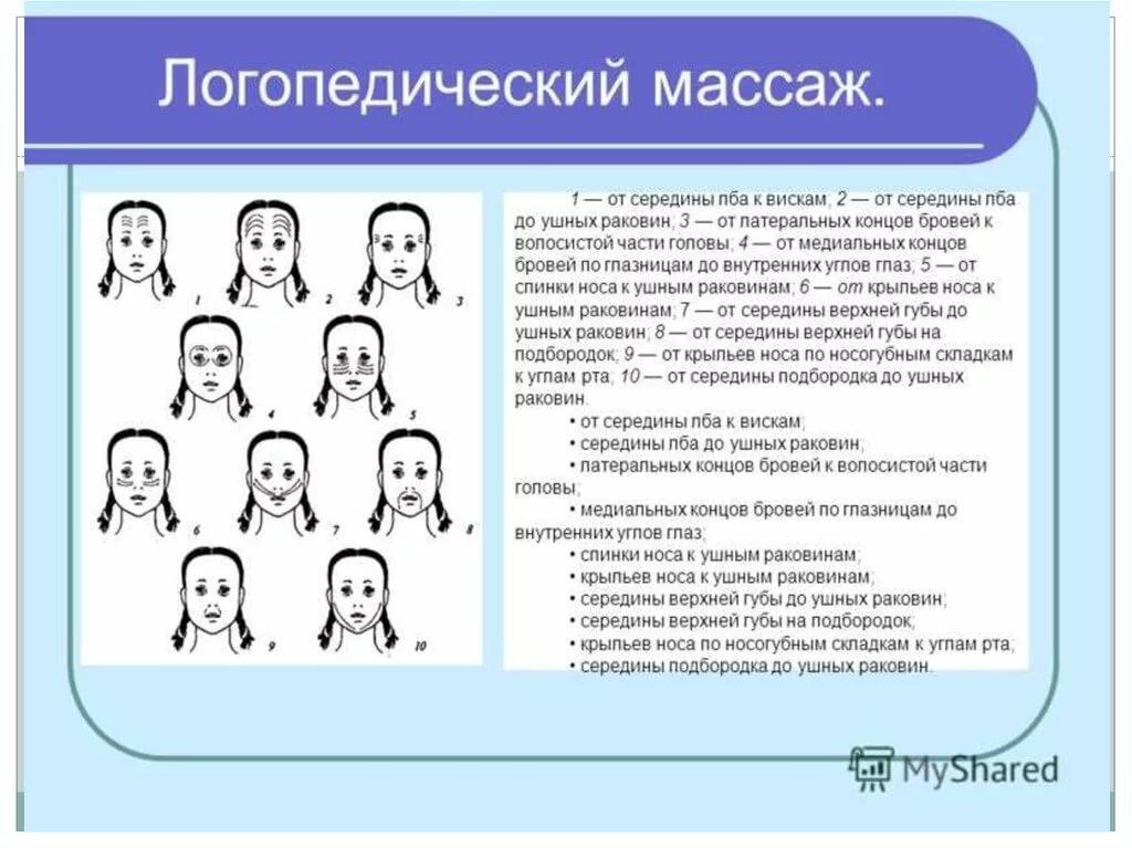 Логопедический массаж для детей, основные методики