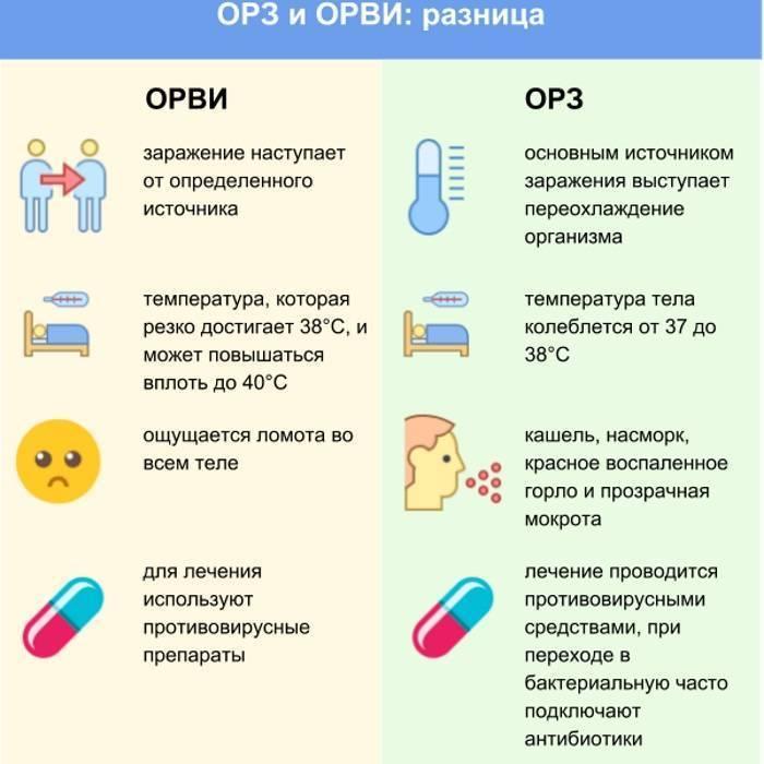 Антибиотики для детей и грудничков - показания к применению и обзор лекарственных средств с ценами
