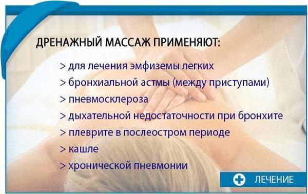 Массаж ребенку при кашле для отхождения мокроты