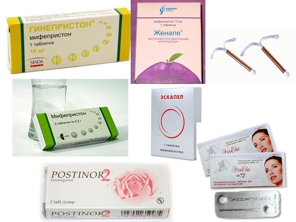 Как подобрать противозачаточные таблетки самостоятельно: таблица и инструкция