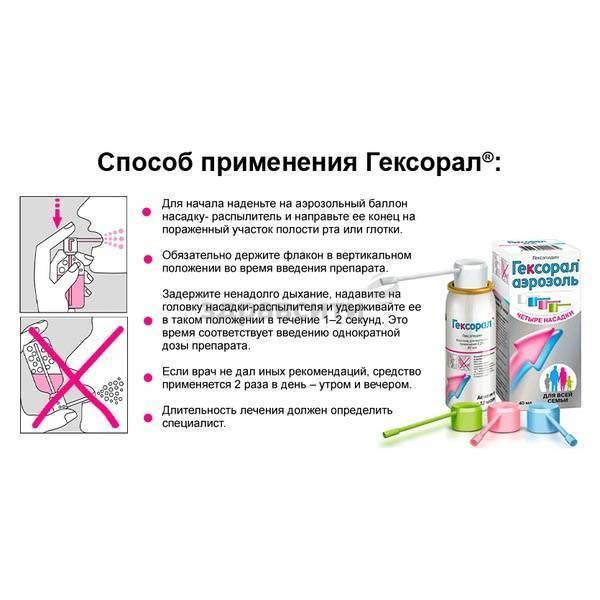 Гексорал инструкция по применению спрея для горла детям разного возраста