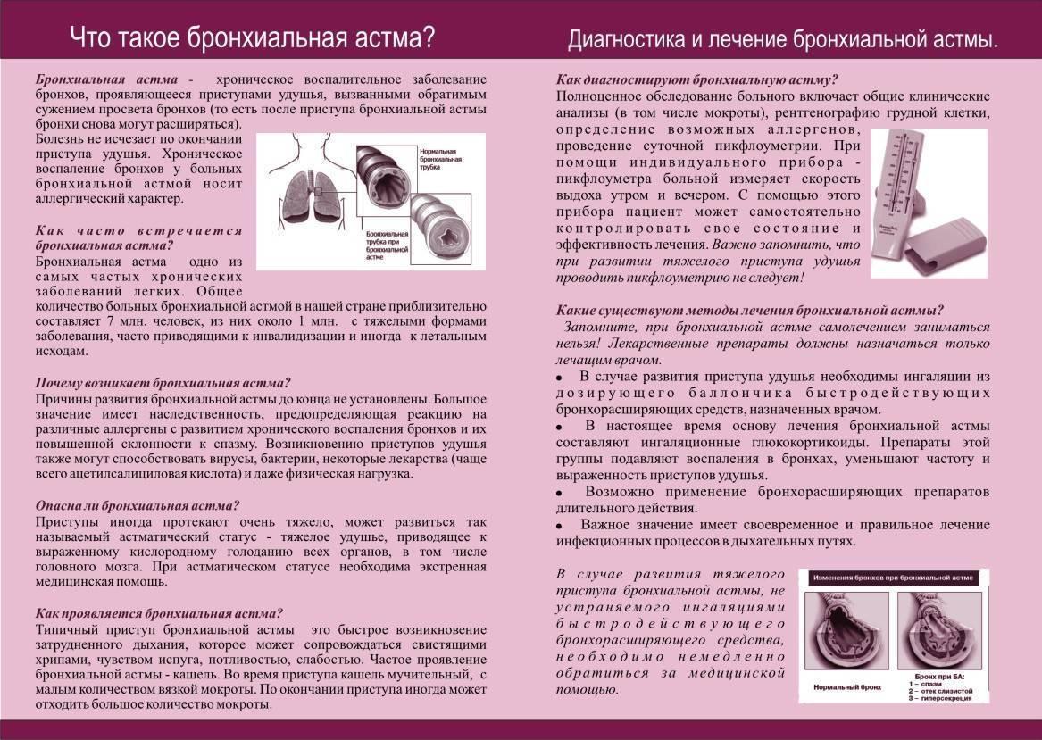 Бронхит у детей: обструктивный, острый, аллергический. первые признаки, явные симптомы и эффективные способы лечения бронхита у детей.