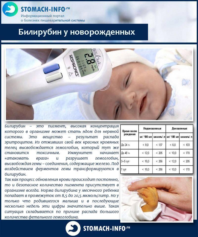 Норма билирубина у новорожденных, последствия повышенного показателя