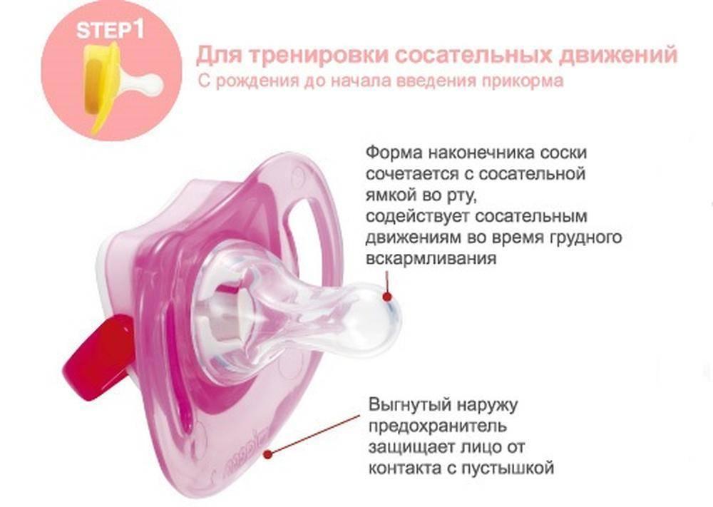 Ортодонтическая пустышка: фото и лучшие ортопедические соски от 0 до 6 месяцев