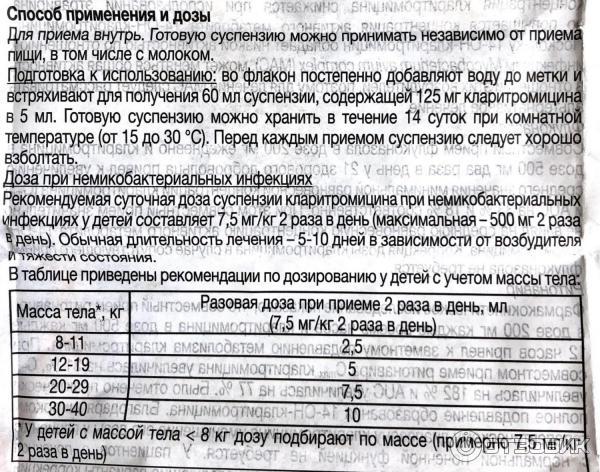 Суспензия клацид 125 мг: инструкция по применению для детей, дозировка сиропа 250 мг - wikidochelp.ru