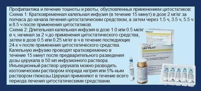 Глиатилин: инструкция по применению, цена, отзывы, аналоги, для чего