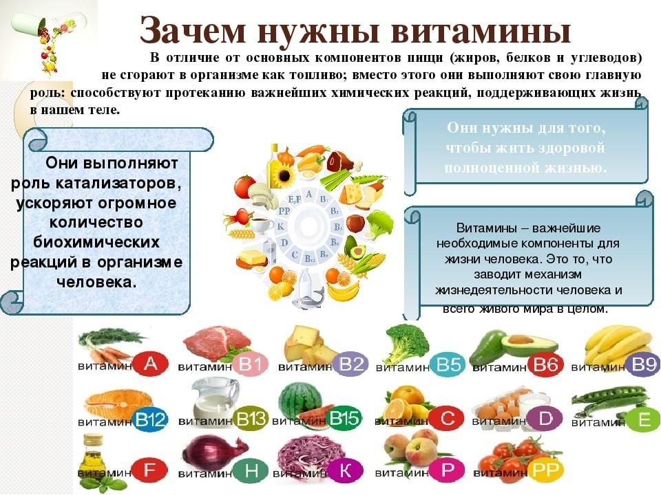 Витамины детям с 3-х лет: какие витамины давать детям в 3 года, отзывы