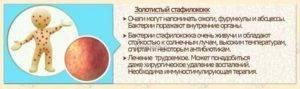 Стафилококк у детей (49 фото): что это, симптомы и лечение инфекции, признаки и прививка от олезни
