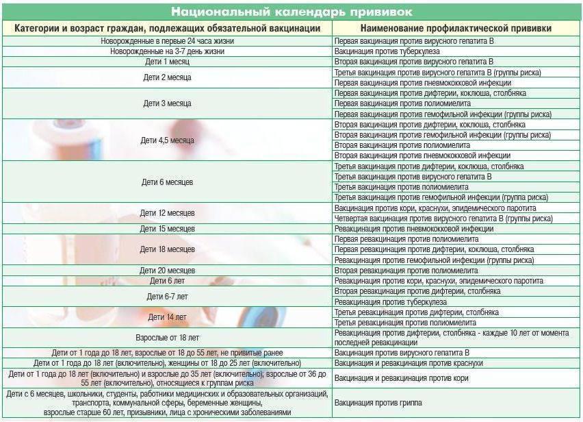 Прививка акдс: расшифровка аббревиатуры