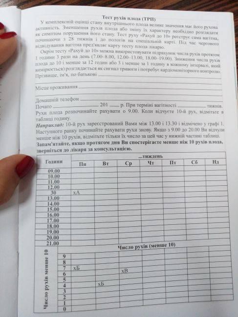 Тест шевеления плода: как правильно считать движения ребенка и заполнять таблицу? - мытищинская городская детская поликлиника №4