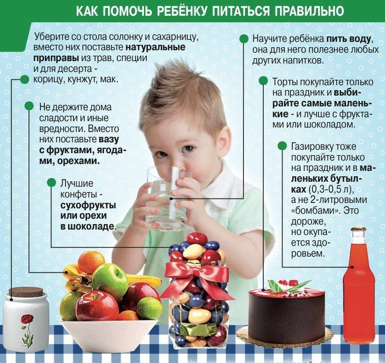 Почему ребенок ест то, что есть не принято?