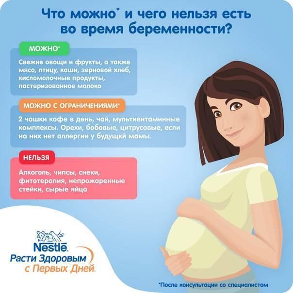 Можно ли печень беременным