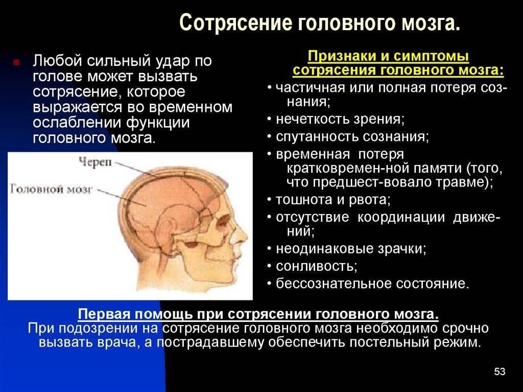 Ушиб мозга у детей симптомы и лечение