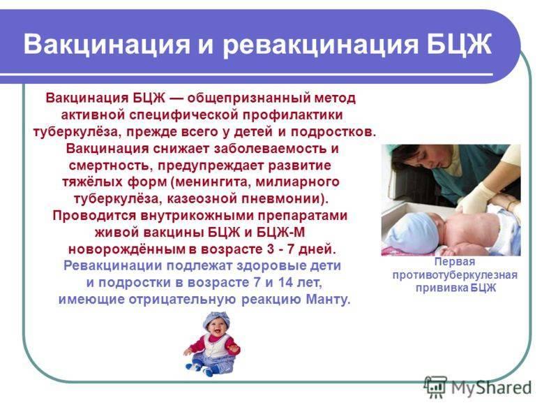 После прививки: как помочь ребенку в случае возникновения негативных реакций и осложнений