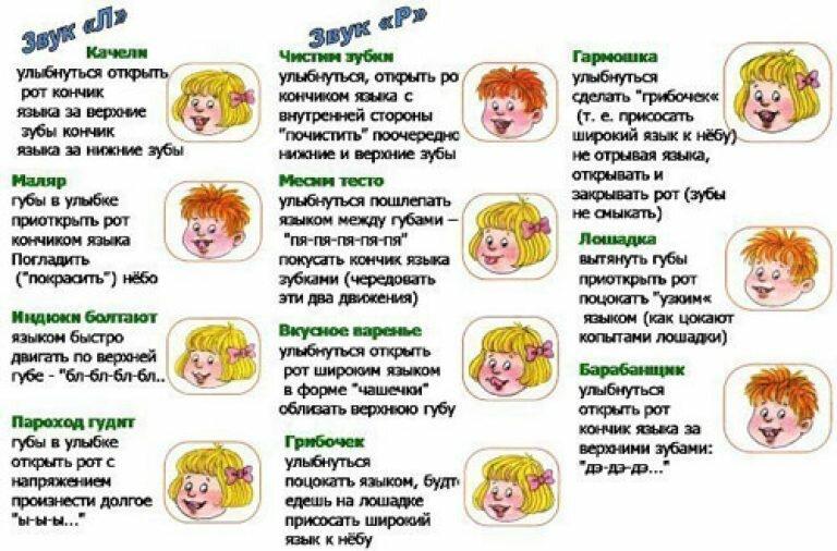 Логопедические упражнения для четкой речи: занятия дома для детей