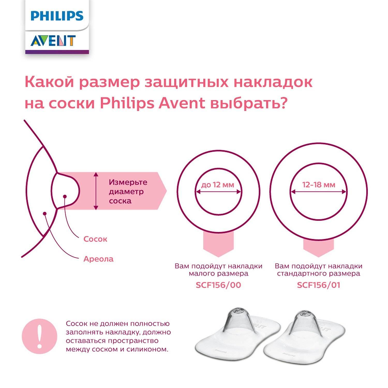 Накладки для грудного вскармливания: когда использовать
