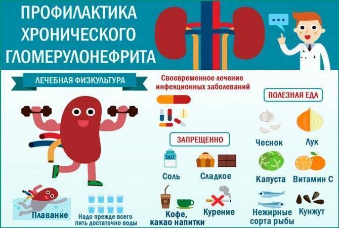 Пиелонефрит у детей: симптомы и лечение