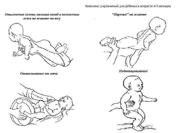 Как научить ребенка сидеть: 8 способов