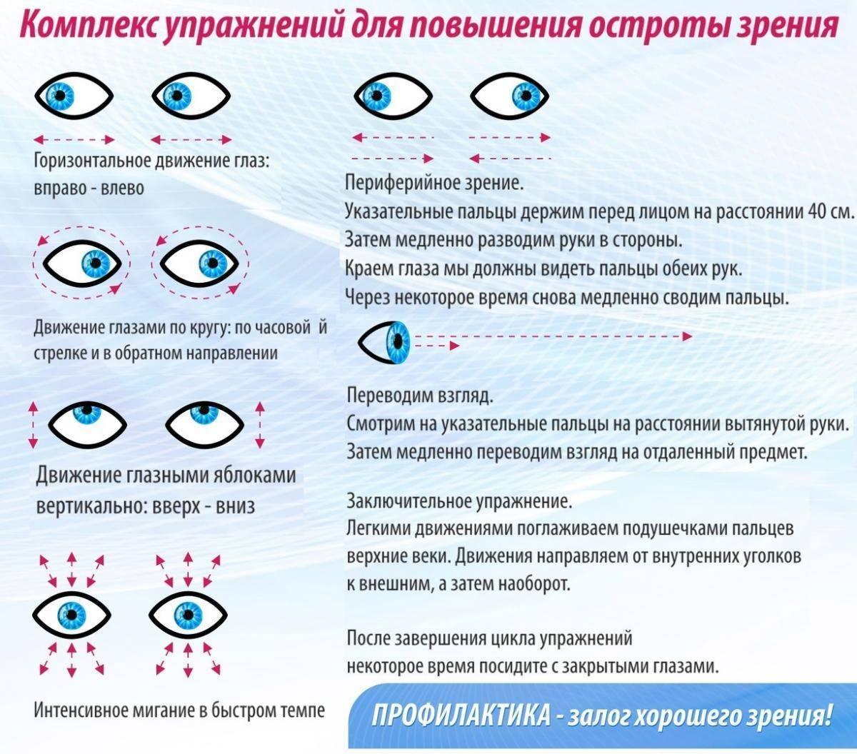 Эффективная зарядка для глаз для улучшения зрения
