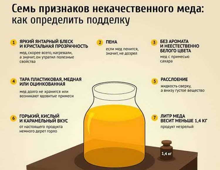 Можно ли мед беременным: в 1,2,3 триместре и сколько, лечение заболеваний, показания и противопоказания