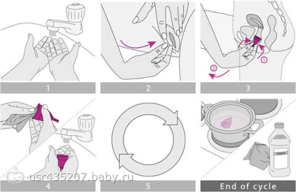 Как пользоваться презервативом: как открыть и надеть, правила использования