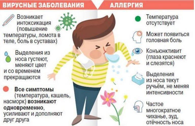 Острый ринит у детей: симптомы и лечение эффективными методами