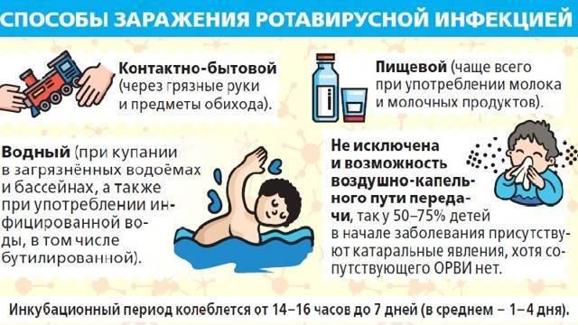 Способы уберечься от ротавирусной инфекции на море