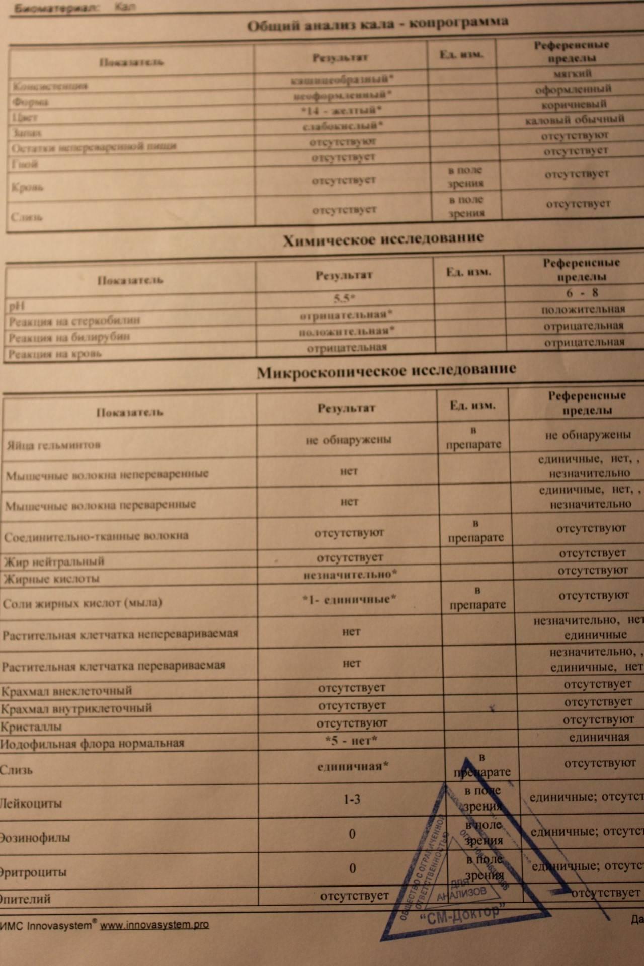 Клебсиелла пневмония у грудничка 10 в 7 степени - врачебный метод