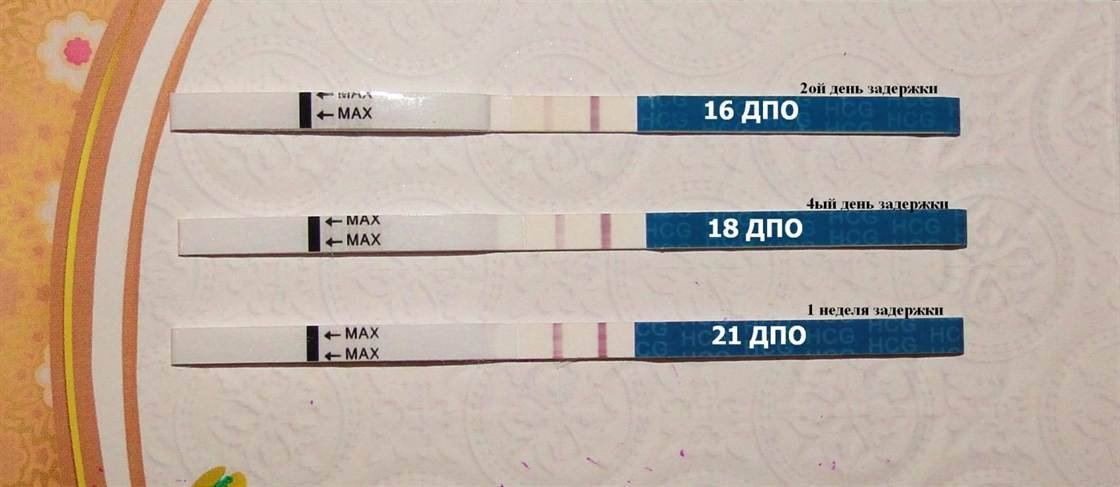 На каком сроке диагностика беременности эффективна?