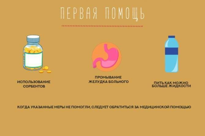 Промывание желудка дома в домашних условиях