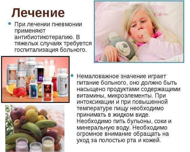 Пневмония у детей: симптомы с температурой и без температуры