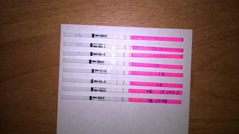 Задержка месячных - тест отрицательный. стимуляция месячных.