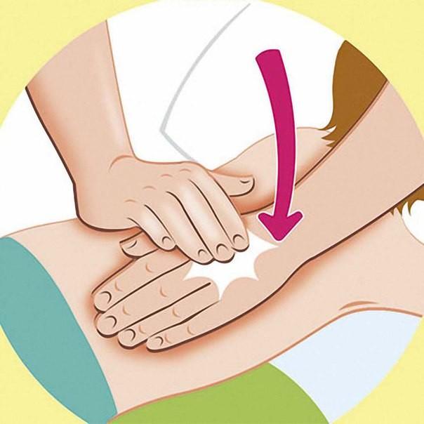 Массаж ребенку при кашле для отхождения мокроты - все о простуде