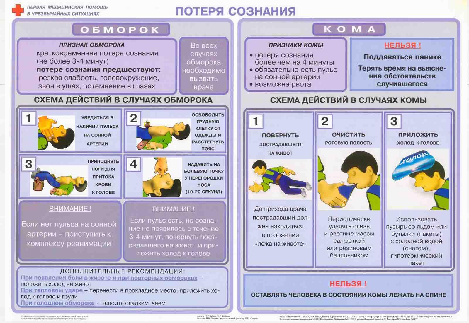 Первая помощь при обмороке: первые признаки, как помочь самому себе и другому человеку при потере сознания.